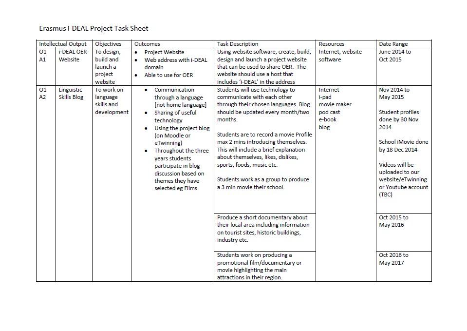 TaskSheet01