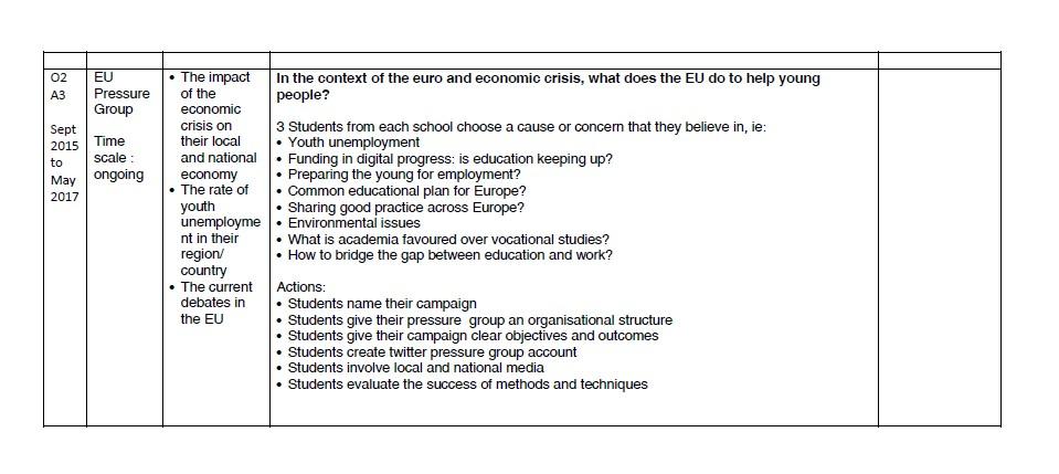 TaskSheet02-3
